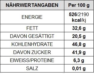 Blockschokolade Inhaltsstoffe